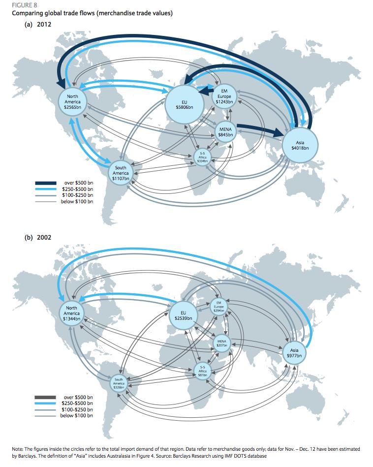 BarclaysGlobalTradeFlows20022012